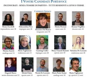 Read more about the article Risultati Voti di Preferenza Lista Elezioni Comunali Levico Terme 2014
