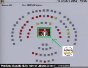Read more about the article PRG di Arco: mozione contro l'uso improprio e deviato degli strumenti urbanistici