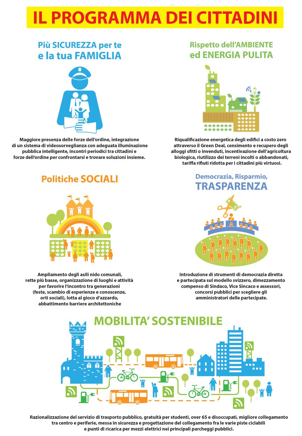 Read more about the article Programma M5S per elezioni comunali Trento 2015