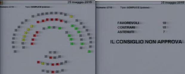 Read more about the article L'odg del M5S sulla banda larga spacca la maggioranza: Rossi infuriato