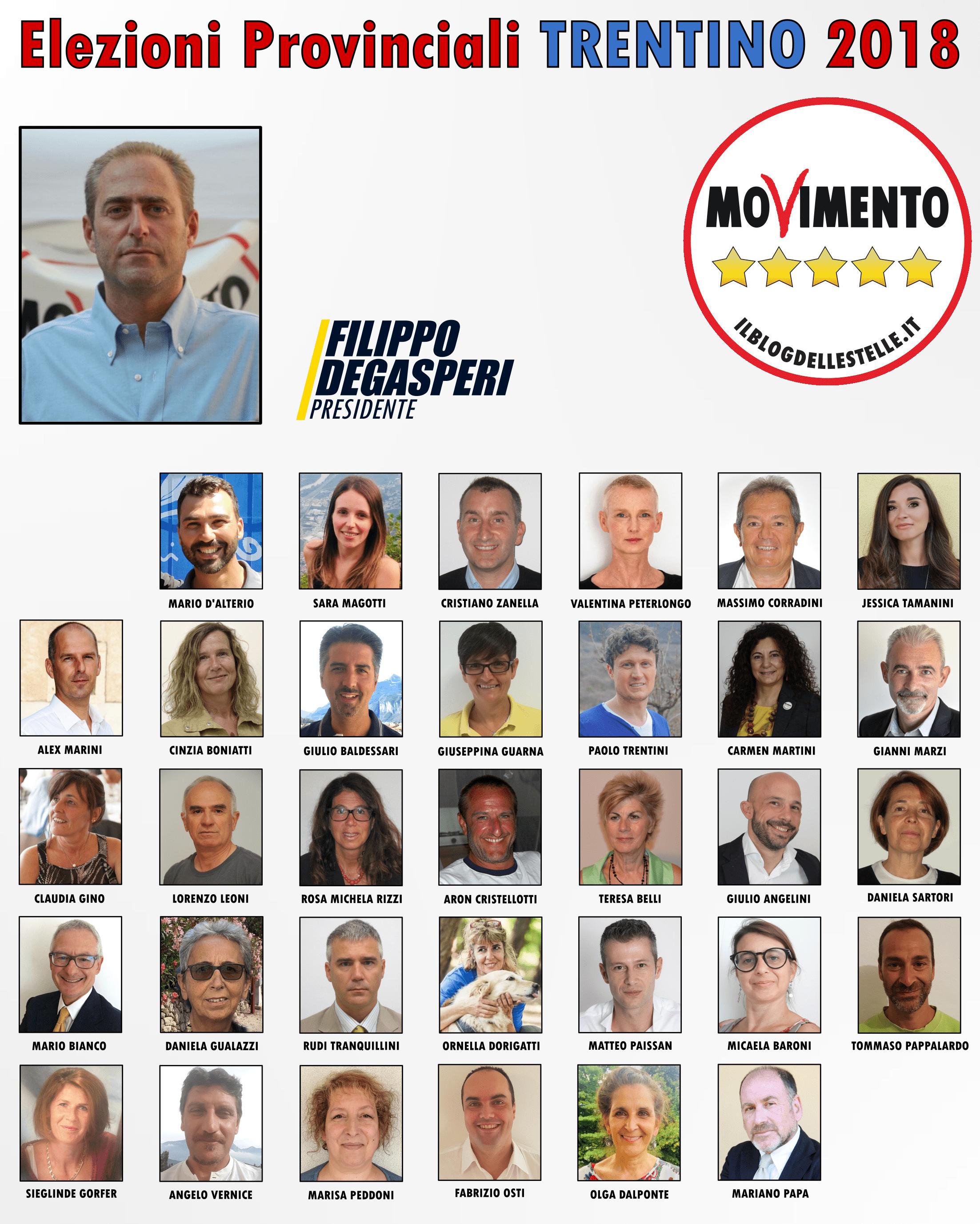 Candidati di lista M5S elezioni provinciali 2018